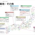 【2021年】日本 Japan|ソムリエ・ワインエキスパート試験