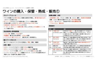 【2020年】購入・保管・熟成・販売 ソムリエ・ワインエキスパート試験