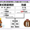 【2019JSA】日本酒・焼酎