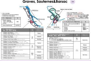 【2019JSA】グラーヴ、ソーテルヌ&バルサック、サン・テミリオン、ポムロールを覚えよう