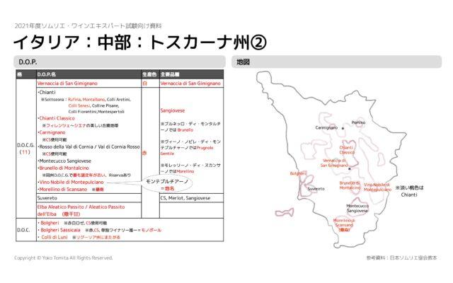 【2021年】イタリア20州の特徴・位置・代表DOP|ソムリエ・ワインエキスパート試験