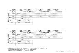 木村雄太さんの受験用マークシート|ソムリエ・ワインエキスパート試験